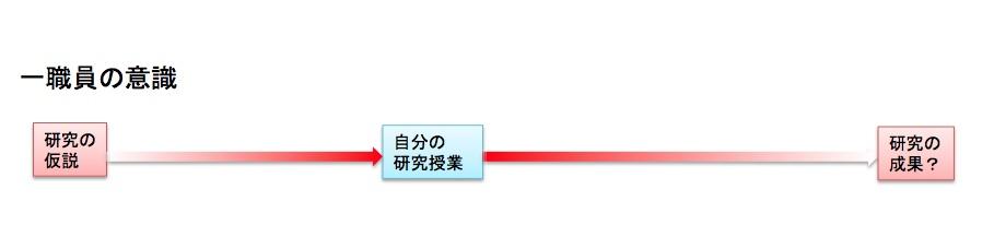 Shokuin_2
