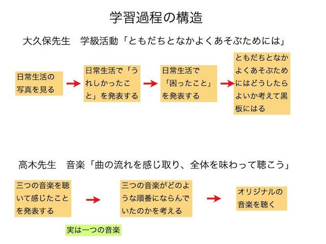 Jouhouken111029kouzou001