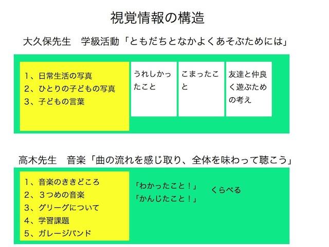 Jouhouken111029kouzou002
