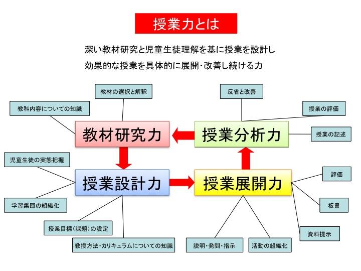 Jugyouryokutoha_2
